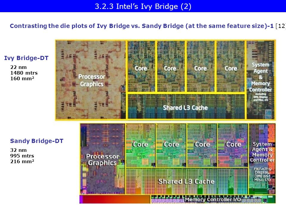 3.2.3 Intel's Ivy Bridge (2) Contrasting the die plots of Ivy Bridge vs. Sandy Bridge (at the same feature size)-1 [12]